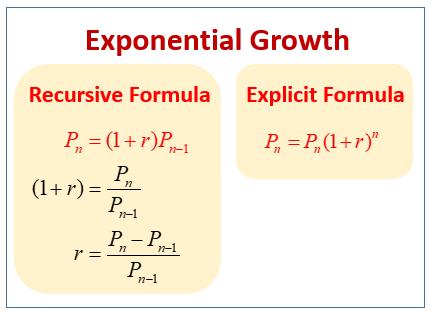 Explicit & Recursive Word Problems (examples, solutions ...