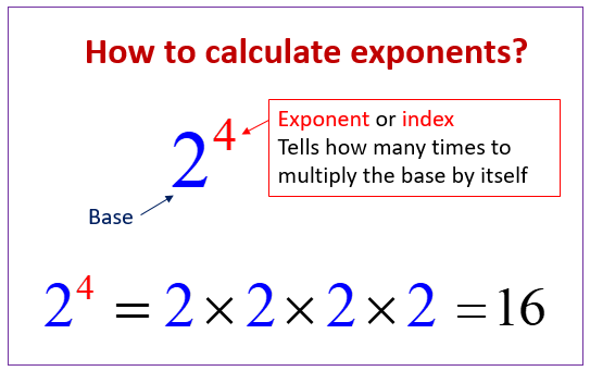 exponents Mathway Examples on