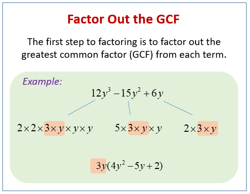 Factor Out The Greatest Common Factor With Videos