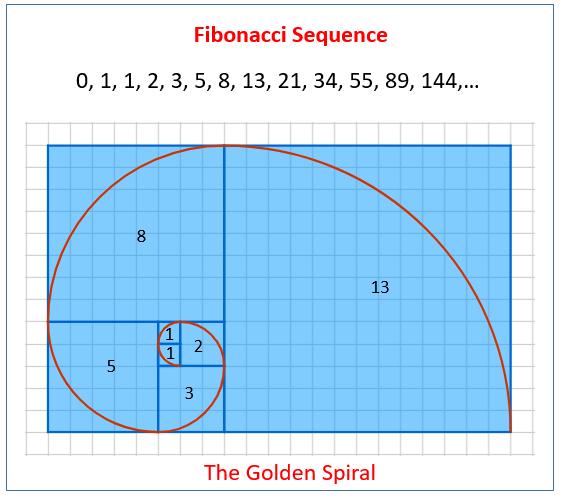 Fibonacci Numbers and Golden Ratio (solutions, examples, videos)