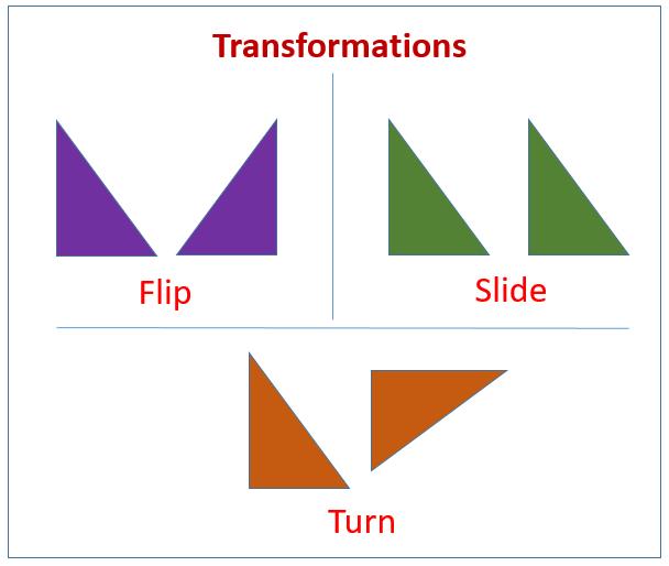 Flip Slide Turn