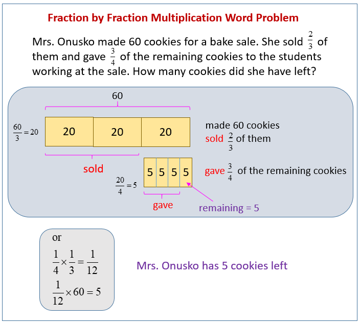 Fraction by Fraction Multiplication