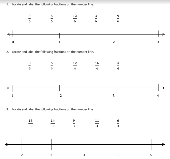 Place Fractions on the Number Line solutions examples videos – Line Plot Worksheets with Fractions