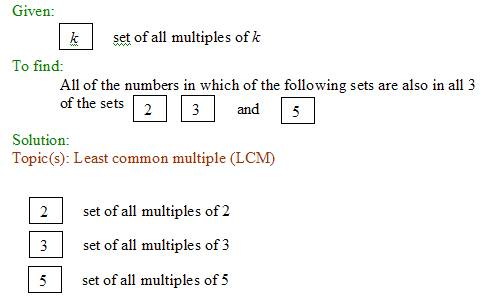 Sat Writing Prompts Online Math Learning Essay