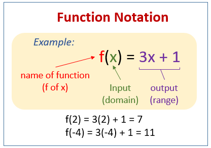 Equations In Function Notation