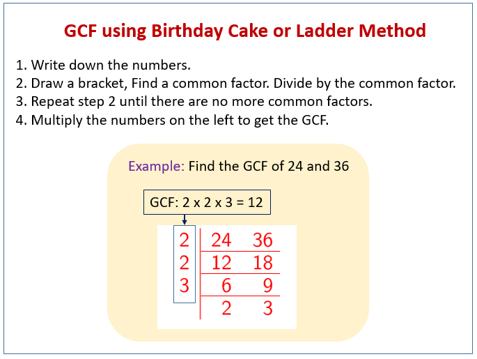 GCF Birthday Cake Method