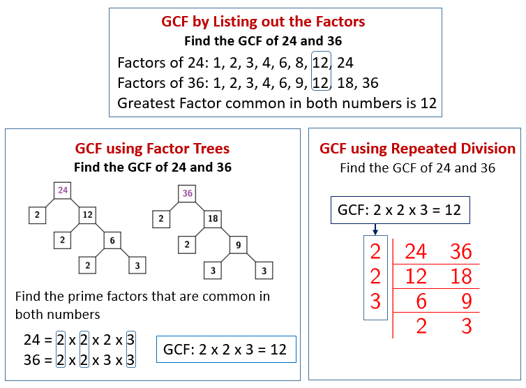 Greatest Common Factor (solutions, examples, videos)