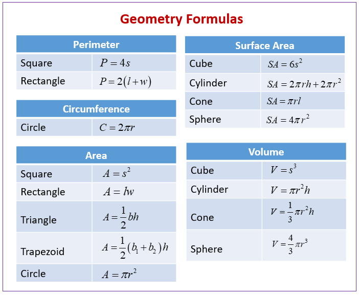 Image result for geometry formulas