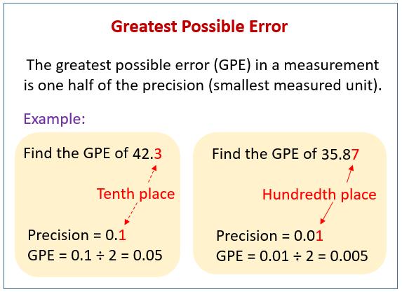 Greatest Possible Error