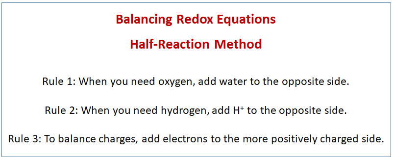 Half-Reaction Method