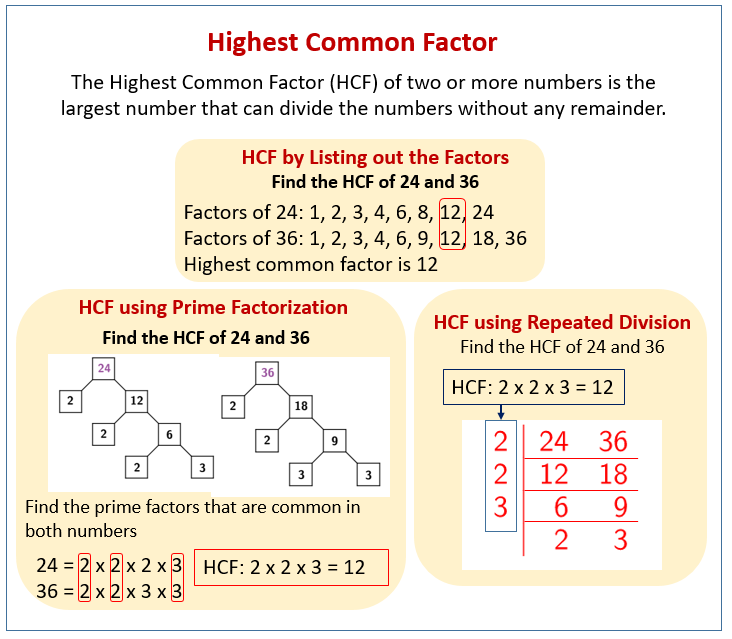 Greatest Common Factor Ladder Method Highest Common Factor ...