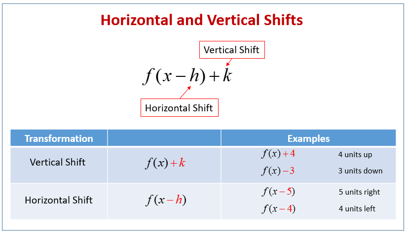 Horizontal Shifts