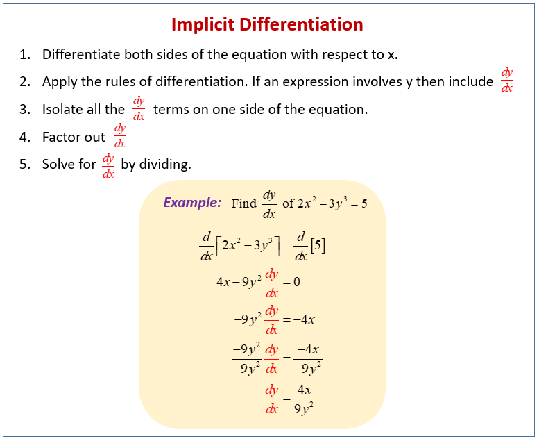 Implicit Differentiation