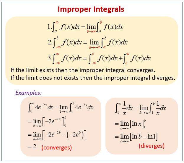 improper integrals  examples  solutions  videos