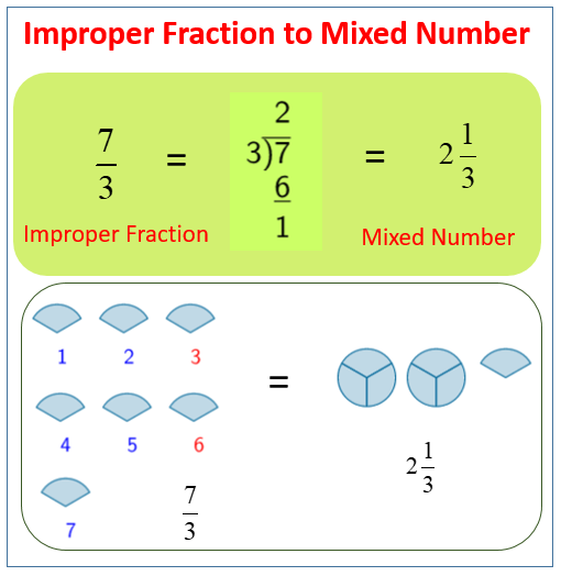 Mixed Numbers and Improper Fractions (solutions, examples ...