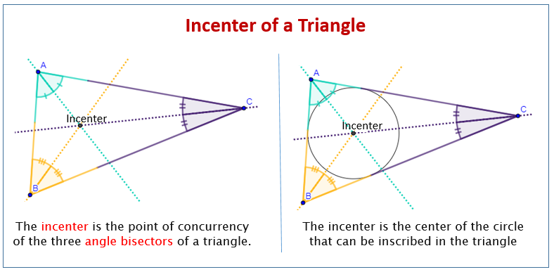 Incenter Triangle