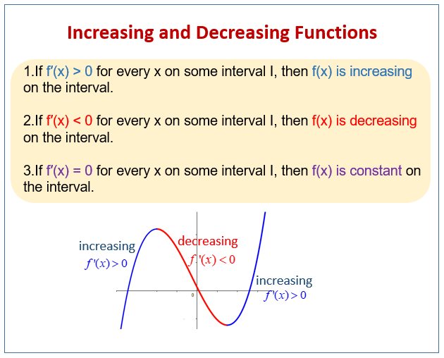 Increasing and Decreasing Functions (examples, solutions ...