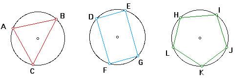 inscribed polygon