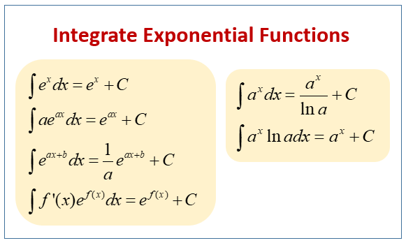 Integrate Exponentials