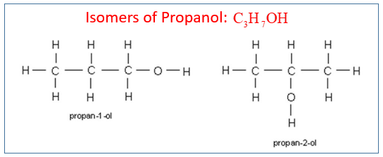 Naming Alkenes and Alcohols (examples, answers, activities ...