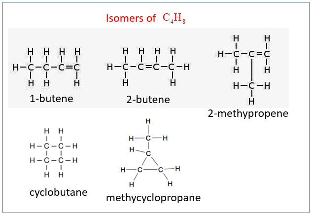 Isomers of C4H8
