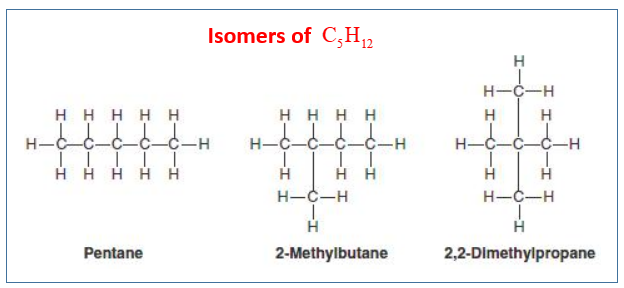 Isomers of C5H12
