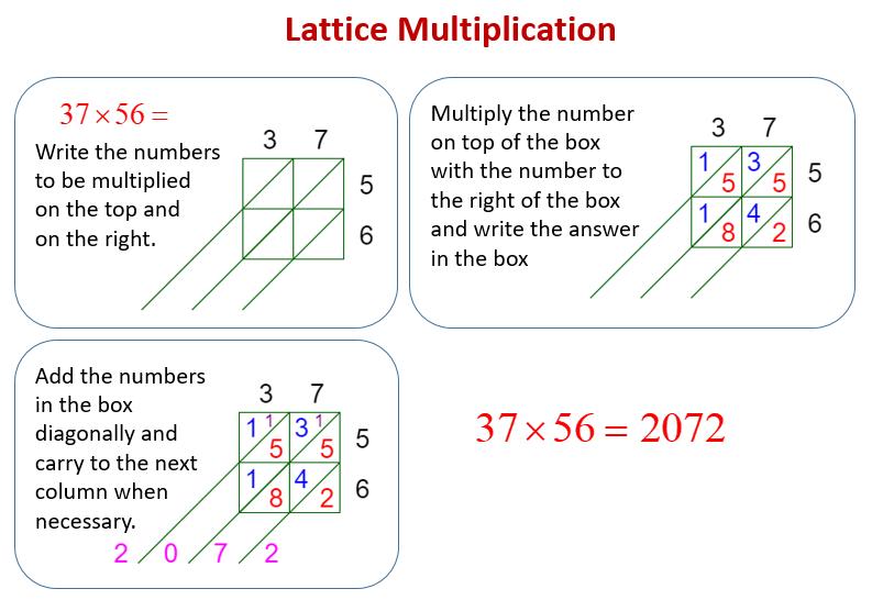 lattice multiplication examples solutions videos. Black Bedroom Furniture Sets. Home Design Ideas