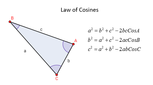 law of cosines or cosine rule  solutions  examples  videos