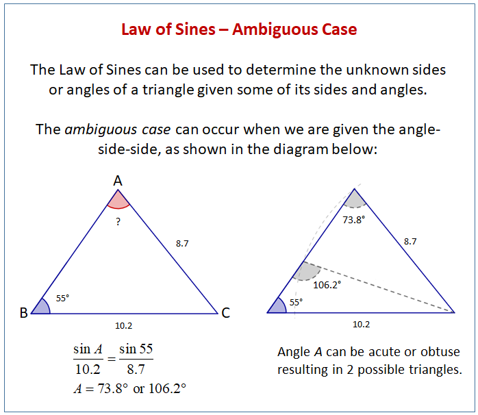 Law of Sines Ambiguous