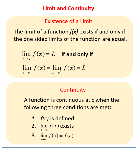 Calculus - Limits of Functions (solutions, examples, videos)