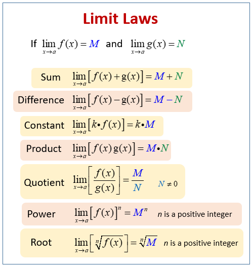 Limit Laws to Evaluate a Limit (examples, solutions, videos