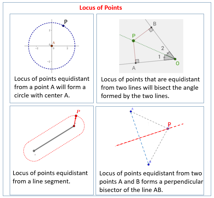 Locus of a Point solutions examples videos – Locus Worksheet