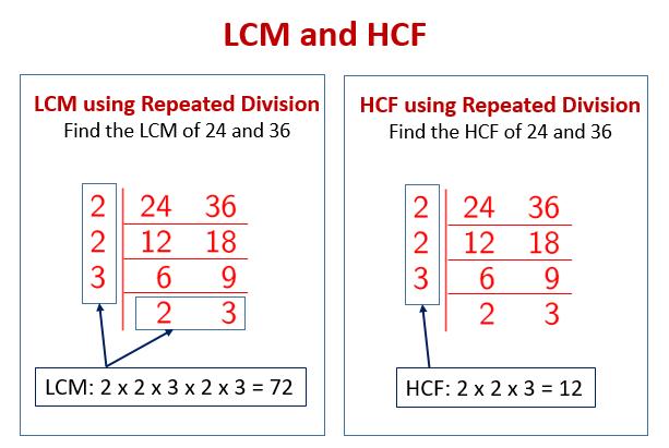 Lowest Common Multiple (LCM) & Highest Common Factor (HCF ...