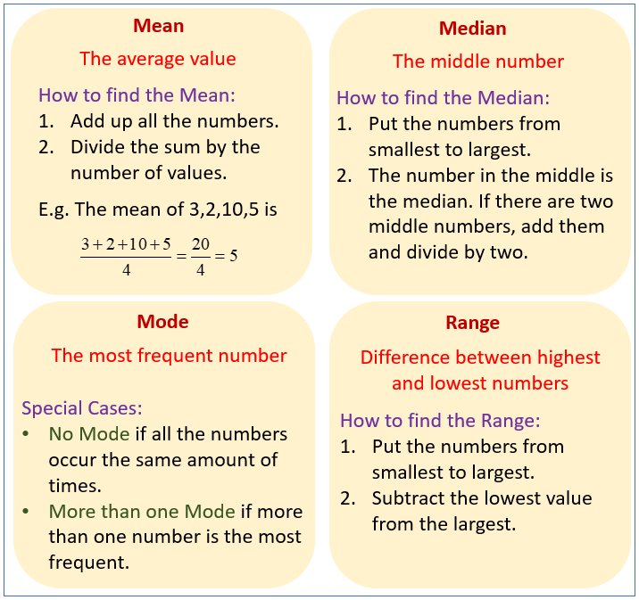 Mean Median Mode And Range Examples Solutions Worksheets