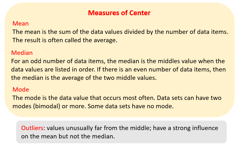 Center and Spread of Data (solutions, examples, videos, lessons ...