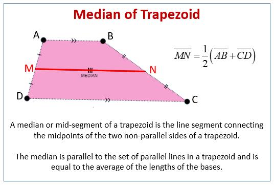 Median Trapezoid