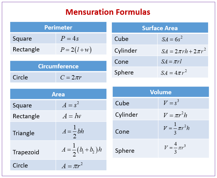 Mensuration  Examples  Solutions  Videos