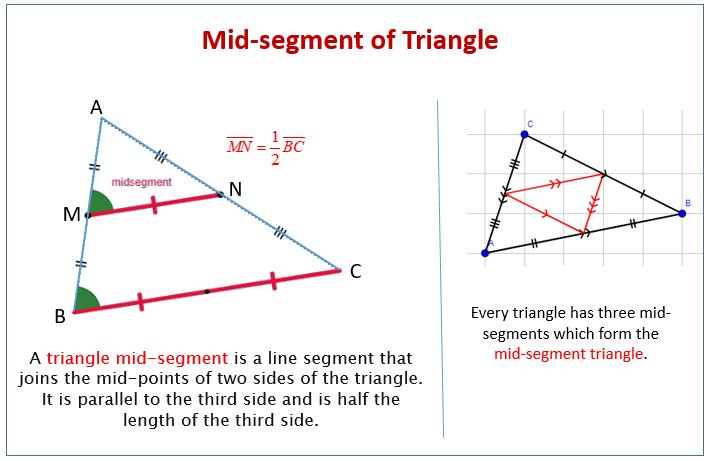 Mid-segment Triangle