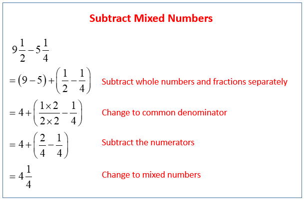 Mixed Numbers Subtraction