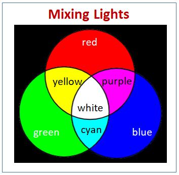 Mixing Lights