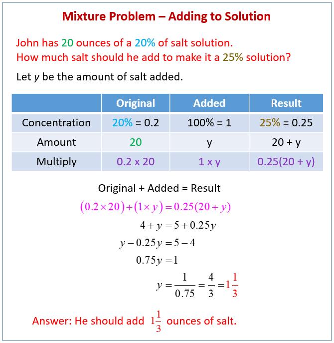 Mixture Problem - Add