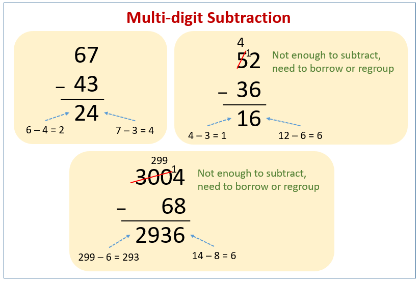 Multi-Digit Subtraction
