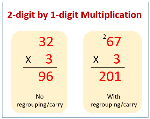 Multiplication Regrouping
