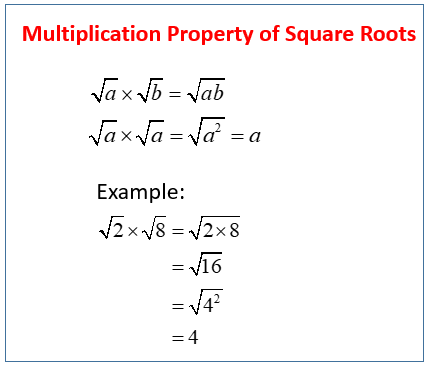 Multiplication Property of Square Roots