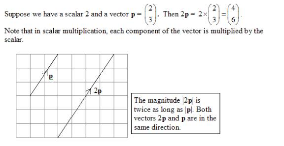 vector multiplication  solutions  examples  videos