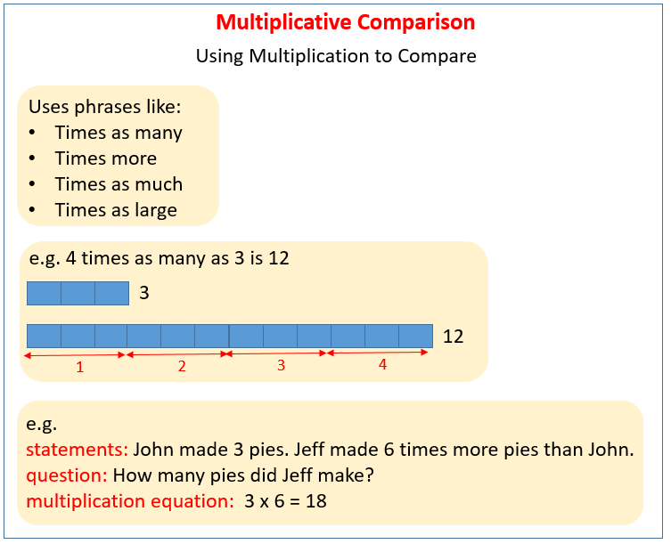Multiplicative Comparisons Solutions Examples Videos Worksheets