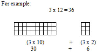 Multiply using Arrays