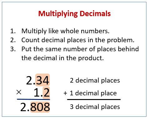 multiply-decimals Mathway Examples on