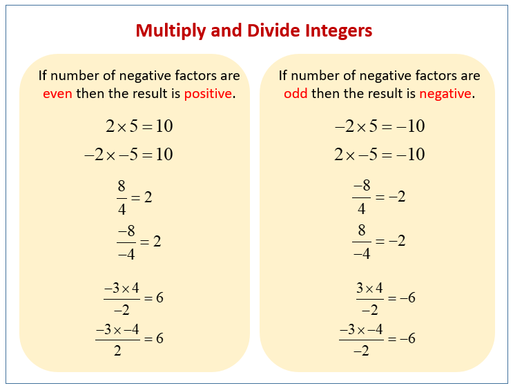 Multiplying and Dividing Positive and Negative Numbers ...