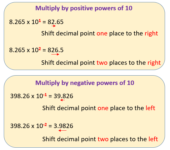 Multiply by Powers of 10